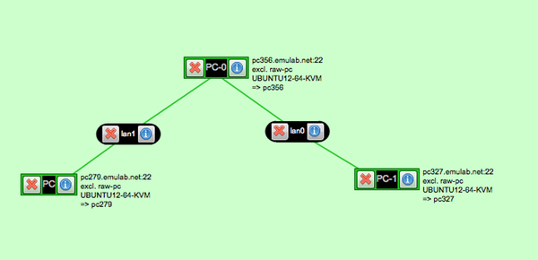 Example 3 - Programming Networks with OpenFlow — GENI App